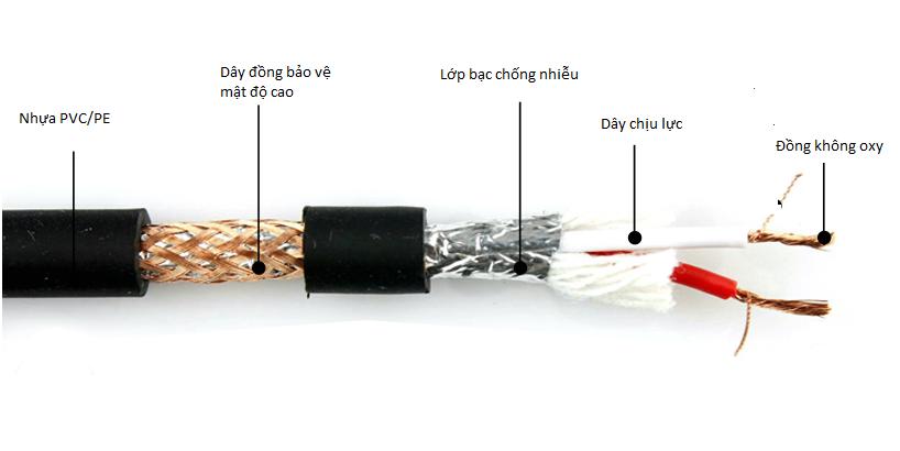 cap-micro-chinh-hang-chong-nhieu-2