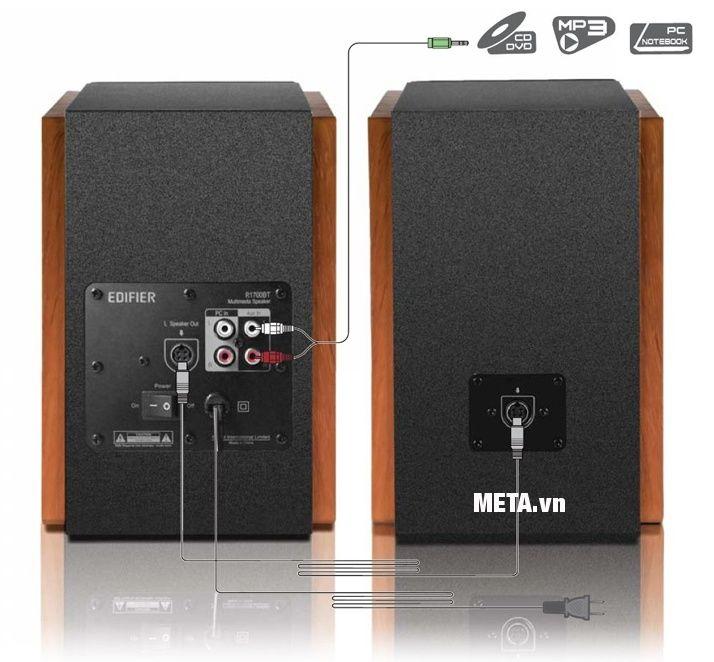 loa-Edifier-R1700BT-ket-noi